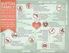 Birth Plan as Infographic by shellgreenier, via Flickr