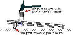 Basic advice for fabr - Wood Decora la Maison