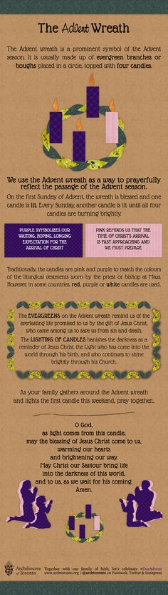All About the Advent Wreath (Religious Christmas Activities) Christmas And New Year, All Things Christmas, Winter Christmas, Christmas Holidays, Christmas Ideas, Christmas Ornaments, Advent Activities, Christmas Activities, Christmas Traditions