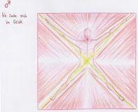 Eurythmy Eurythmie Eurythmia L'eurythmie: Ich denke die Rede, 7-Stern, Planeten