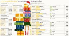 Aún puede comprar tiquetes para diciembre desde $440.000 Shopping, Domestic Destinations, End Of Year, December, Hotels