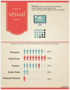 Dessertpin - Internet: desktop and mobile Visual Snow, Work Visa, Sem Internet, Online Business, Digital Marketing, How To Apply, Facebook, Twitter, Blog