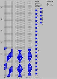 Schlauchketten häkeln - Musterbibliothek: Kissing Fish 7 around