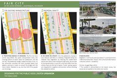 WEEK 5. The Fair City, analysis on 25 de Julio Avenue. Guayaquil, Ecuador.