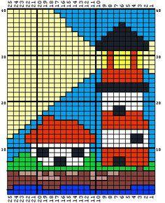 Lighthouse Chart ~ 25x40 sts ~ Use to crochet a Dishcloth/?