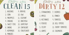 24 Charts That Will Help You Be Healthy AF