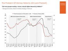 People working vs Money velocity