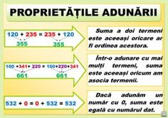 Proprietățile operațiilor de adunare ți înmulțire - Proprietățile adunării Algebra, Little Einsteins, Positive Discipline, Homeschool Math, Kids Education, Kids And Parenting, Preschool, Positivity, Teacher
