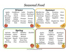 This colorful kitchen list provides cute illustrations as well as seasonal food for winter, spring, summer, and fall. Free to download and print
