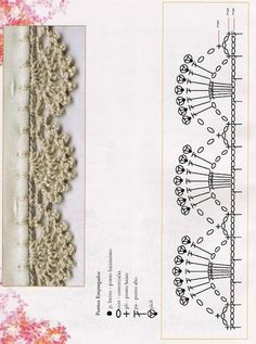 Pattern diagram for pretty crochet edging. Crochet Border Patterns, Crochet Boarders, Crochet Lace Edging, Crochet Diagram, Crochet Chart, Filet Crochet, Crochet Trim, Diy Crochet, Crochet Edgings