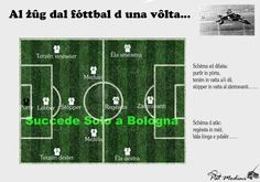 Football in Bolognese dialect.   www.succedesoloabologna.it