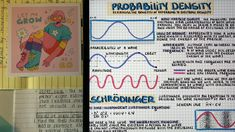 Educational infographics to help students studying chemistry, biology, biochemistry, microbiology, organic chemistry, molecular biology, and other science based classes in college and high school throughout the fall and spring semesters #science #chemistry #biology #biologynotes #chemistrynotes #educational #chemistrynotes #sciencenotes #medicalstudents #medstudents #organicchemistry #microbiology #molecularbiology #chemicalbiology #organicchemistry #ochem #orgo #mcatprep #mcatstudying #stem Chemistry Notes, Science Notes, Science Chemistry, Organic Chemistry, Cell Biology, Molecular Biology, Marine Biology, Veterinary Studies, Student Studying
