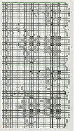 bordo uncinetto -  caffettiera Filet Crochet, Crochet Borders, Crochet Chart, Crochet Towel, Crochet Doilies, Crochet Lace, Doily Patterns, Stitch Patterns, Crochet Patterns