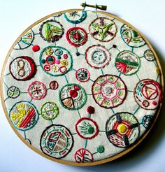 "This ""constellations"" embroidery hoop by Jenny Henk was love at first sight…"