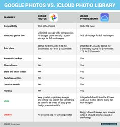 Google made the best app for storing your photos, and you should start using it now by businessinsider #Photo_Storage #Google_Photo
