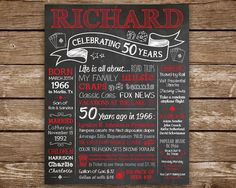 50th Birthday Gift For Men, 1966, Chalkboard Sign, Digital File, 50th Birthday Decor, 50th Party, 50 Years, Chalkboard