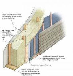 Lowering the risk of sheathing rot. If you're planning to build a double-stud wall, you may want to switch from OSB sheathing to plywood sheathing. Because cold sheathing can accumulate moisture, be sure to include a ventilated rainscreen gap to encourage drying