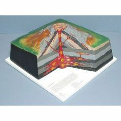 SEOH Volcano Model Large Layers for Geology Classroom Classroom Supplies, Classroom Projects, Physical Science, Science Fair, Volcano Model, Volcano Projects, Chemistry Teacher, Earth From Space, Toddler Activities