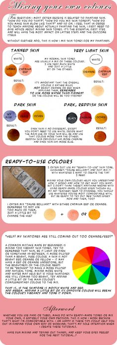 TUTORIAL: How to mix skintones by ~Aurasama on deviantart. #watercolor #painting #tips