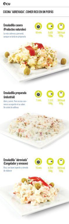 Tres maneras de cocinar dependiendo del tiempo que tengas: la misma ensaladilla puede hacerse en 45 minutos (casera), 15 minutos (abreviada) o tan solo 1 minuto (industrial). Cuanto más tiempo ahorras, más dinero gastas.