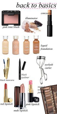 Makeup Basics---exactly what I use.