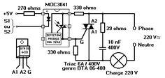 PWM - Resistencia Calefactora