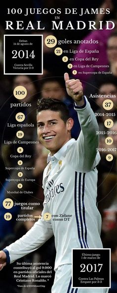 100 games with Real Madrid.