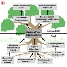 Pisa, Study, Teaching, Map, Create, Essen, Studio, Location Map, Studying
