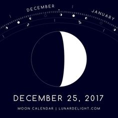 Monday, December 25 @ 10:00 GMT  Waxing Crescent - Illumination: 40%  Next Full Moon: Tuesday, January 2 @ 02:25 GMT Next New Moon: Wednesday, January 17 @ 02:18 GMT