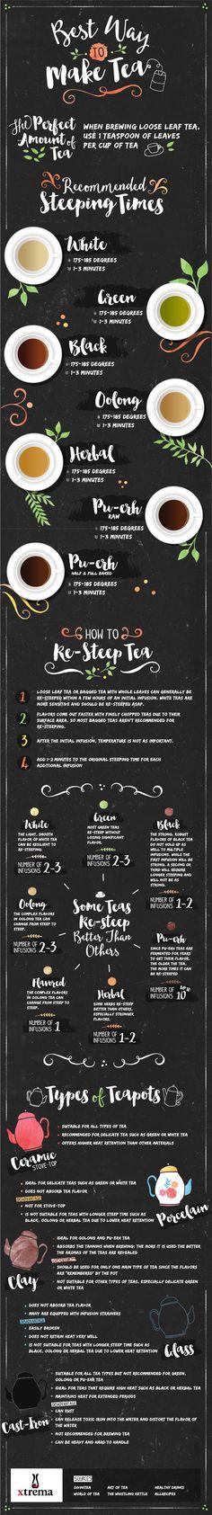 Guide to Teapots & Steeping Teas Healthy Drinks, Healthy Recipes, Weight Loss Tea, How To Make Tea, My Tea, Herbal Tea, Tea Recipes, Herbal Medicine, High Tea
