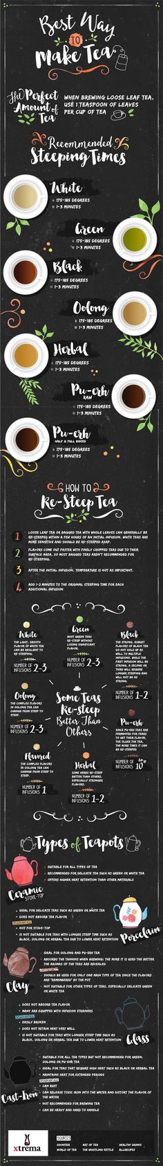 Guide to Teapots & Steeping Teas