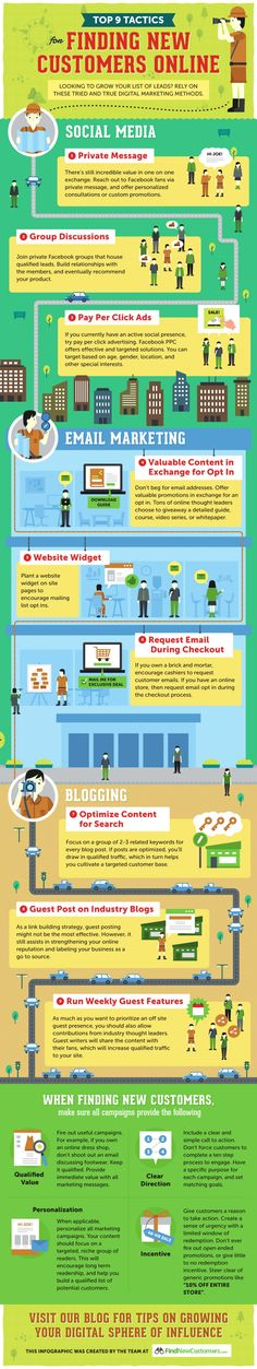 Top 9 Tactics for Finding New Customers Online Infographic