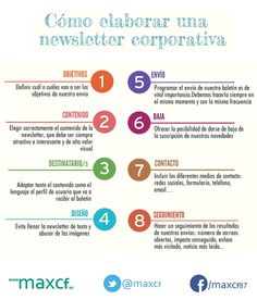 Cómo elaborar una #newsletter corporativa http://www.maxcf.es/infografia-como-elaborar-newsletter-corporativa/ #infografia