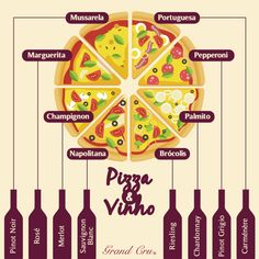 Other Recipes, Sweet Recipes, Gastronomy Food, Pizza Logo, Grand Cru, Wine Cheese, Wine Charms, Wine Drinks, Wine Recipes