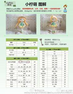 Amigurumi,amigurumi toys,amigurumi pattern,amigurumi free pattern,handmade toys,handmade crochet toys,natural toys,free pattern,amigurumi doll,amigurumi free pattern doll