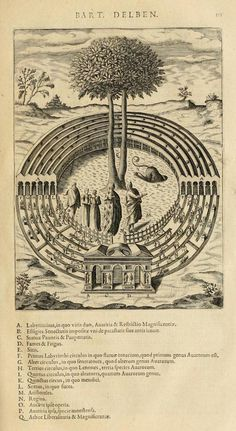 The City of Truth, or, Ethics (1609)