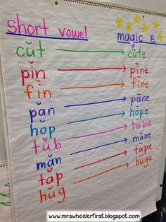 Mrs. Wheeler's First Grade Tidbits: Magic E
