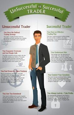 Trading & Currency infographic & data Successful Trader vs Others…. Infographic Description Successful Trader vs Others… Trading Quotes, Intraday Trading, Online Trading, Money Trading, Blockchain, Chandeliers Japonais, Planning Excel, Financial Planning, Financial Literacy