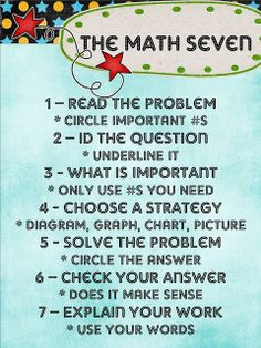 Here's a poster with a nice set of steps for solving problems.