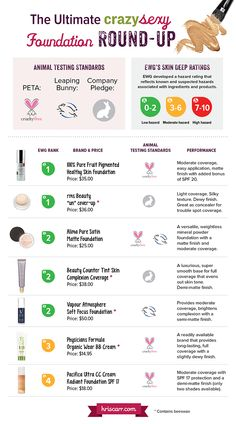 Kris Carr& Natural Foundation Roundup (+ Application Tips) Natural Makeup, Natural Skin Care, Natural Beauty, Clean Beauty, Healthy Beauty, Health And Beauty, Best Natural Foundation, Non Toxic Makeup, Cruelty Free Makeup