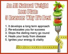 All natural weight loss plan: 5 Reason why it's best.