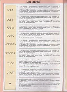 Les symboles ou signes de tricot 3/6 Knitting Stiches, Knitting Charts, Loom Knitting, Hand Knitting, Knit Patterns, Stitch Patterns, Crochet Symbols, Needlework, Blog