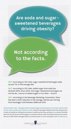 beverage association ad cites cdc; bloomberg declares 'doughnut day'
