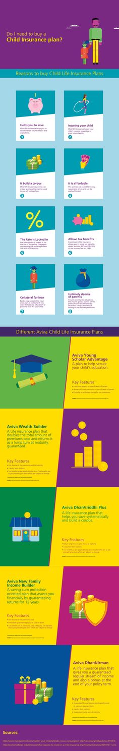 Pin By Pankaj Buckshey On Aviva Pinterest Life Insurance