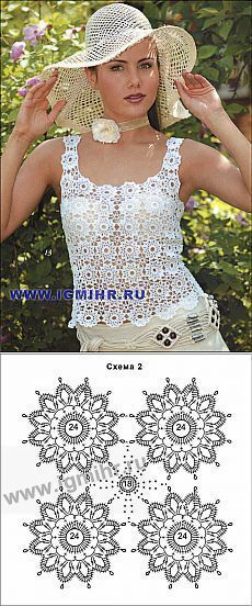 "Нарядный белый топ из цветочных мотивов. Крючок [ ""Trim the top of the white flower motifs."", ""nice dresses for girls"", ""Posts on the topic of ESTATE added by Raisa Ungureanu"", ""With my little blue and purle squares."" ] #<br/> # #The #Top,<br/> # #The #O"