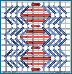 Indian Stripe Stitch