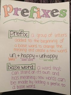 prefix anchor chart! shows students what prefix is and how adding a prefix to the word changes the meaning of the word! Also good because it shows the parts of the word and breaks it down!