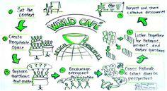 Common Ground - Current Issue - WORLD CAFÉ comes to Southgate! Participants explore future in a unique dialogue
