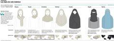 I'm muslim, don't panic Islam, Culture, Cover, Twitter Headers, Junk Drawer, Google, Writing, Mini, Art