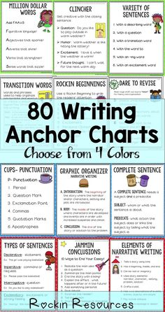Writing Anchor Charts or Posters loaded with teaching tools and ideas for sentence writing, paragraph writing, essay writing, Narrative writing, Opinion writing, Informative writing.